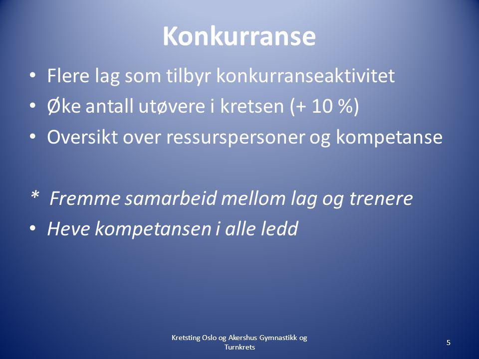Konkurranse Flere lag som tilbyr konkurranseaktivitet Øke antall utøvere i kretsen (+ 10 %) Oversikt over ressurspersoner og kompetanse * Fremme samarbeid mellom lag og trenere Heve kompetansen i alle ledd Kretsting Oslo og Akershus Gymnastikk og Turnkrets 5