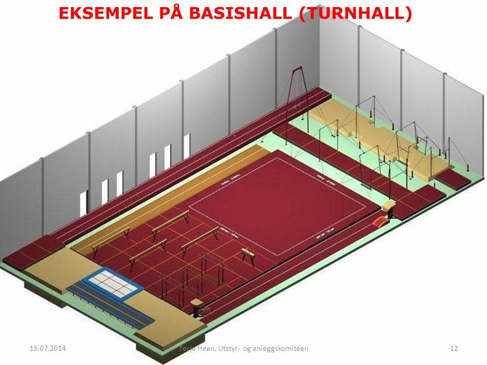 EKSEMPEL PÅ BASISHALL (TURNHALL) 15.07.201412Terje Heen, Utstyr- og anleggskomitéen