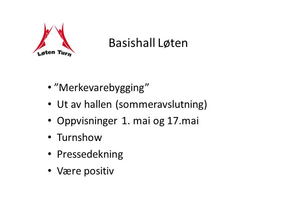 Basishall Løten Merkevarebygging Ut av hallen (sommeravslutning) Oppvisninger 1.