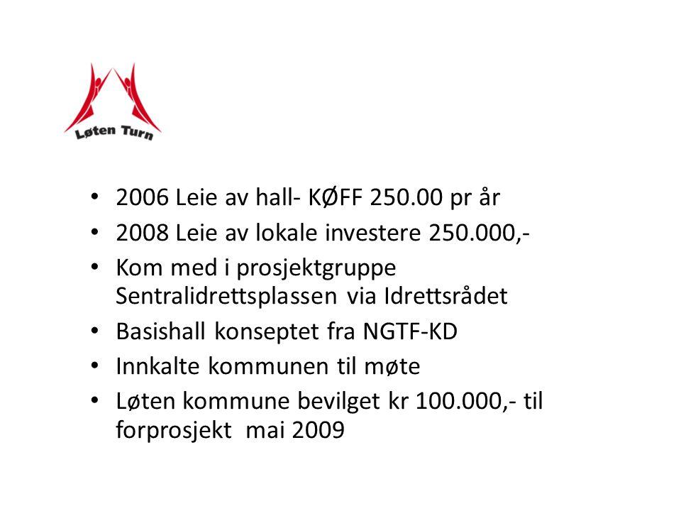 2006 Leie av hall- KØFF 250.00 pr år 2008 Leie av lokale investere 250.000,- Kom med i prosjektgruppe Sentralidrettsplassen via Idrettsrådet Basishall konseptet fra NGTF-KD Innkalte kommunen til møte Løten kommune bevilget kr 100.000,- til forprosjekt mai 2009