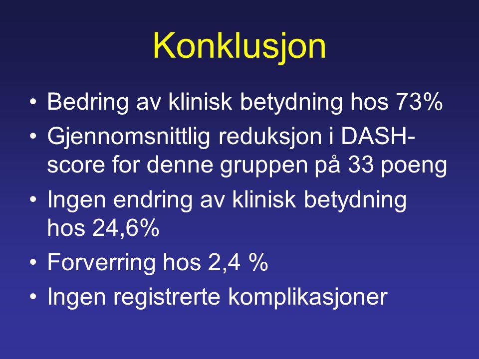 Konklusjon Bedring av klinisk betydning hos 73% Gjennomsnittlig reduksjon i DASH- score for denne gruppen på 33 poeng Ingen endring av klinisk betydning hos 24,6% Forverring hos 2,4 % Ingen registrerte komplikasjoner