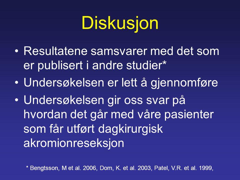 Diskusjon Resultatene samsvarer med det som er publisert i andre studier* Undersøkelsen er lett å gjennomføre Undersøkelsen gir oss svar på hvordan det går med våre pasienter som får utført dagkirurgisk akromionreseksjon * Bengtsson, M et al.