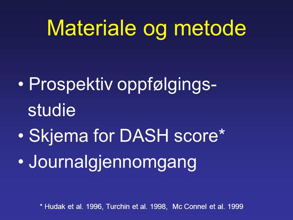 Materiale og metode Prospektiv oppfølgings- studie Skjema for DASH score* Journalgjennomgang * Hudak et al. 1996, Turchin et al. 1998, Mc Connel et al
