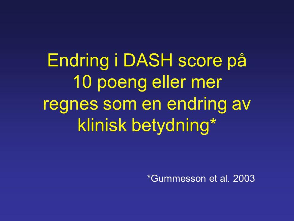 Endring i DASH score på 10 poeng eller mer regnes som en endring av klinisk betydning* *Gummesson et al.