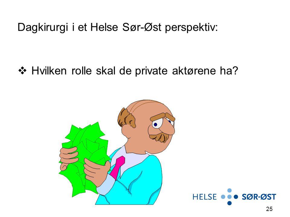 25 Dagkirurgi i et Helse Sør-Øst perspektiv:  Hvilken rolle skal de private aktørene ha?