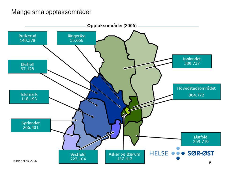 6 Mange små opptaksområder Sørlandet 266.401 Telemark 118.193 Innlandet 389.737 Østfold 259.719 Hovedstadsområdet 864.772 Asker og Bærum 157.412 Vestf