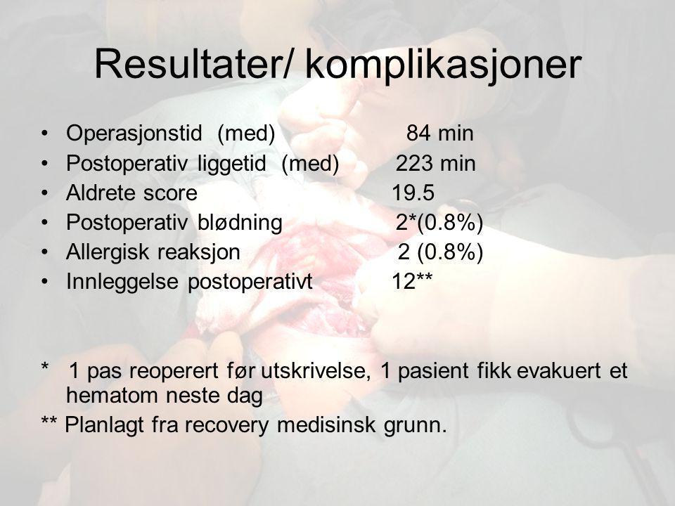 Konklusjoner God pasientseleksjon viktig Tilpasset anestesi nødvendig Godt opplegg pre- og post-operativt Standardisert operasjonsmetodikk (obs tidsbruk) Med disse forutsetninger er dagkirurgisk thyreoidea- og parathyreoideaoperasjoner trygt og ressursbesparende Pasientene tilfreds