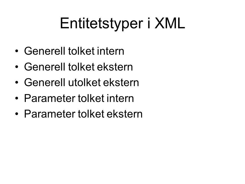 Entitetstyper i XML Generell tolket intern Generell tolket ekstern Generell utolket ekstern Parameter tolket intern Parameter tolket ekstern