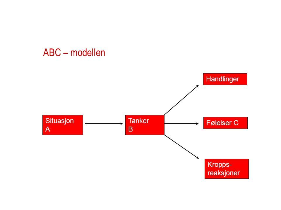 ABC – modellen Situasjon A Tanker B Handlinger Følelser C Kropps- reaksjoner