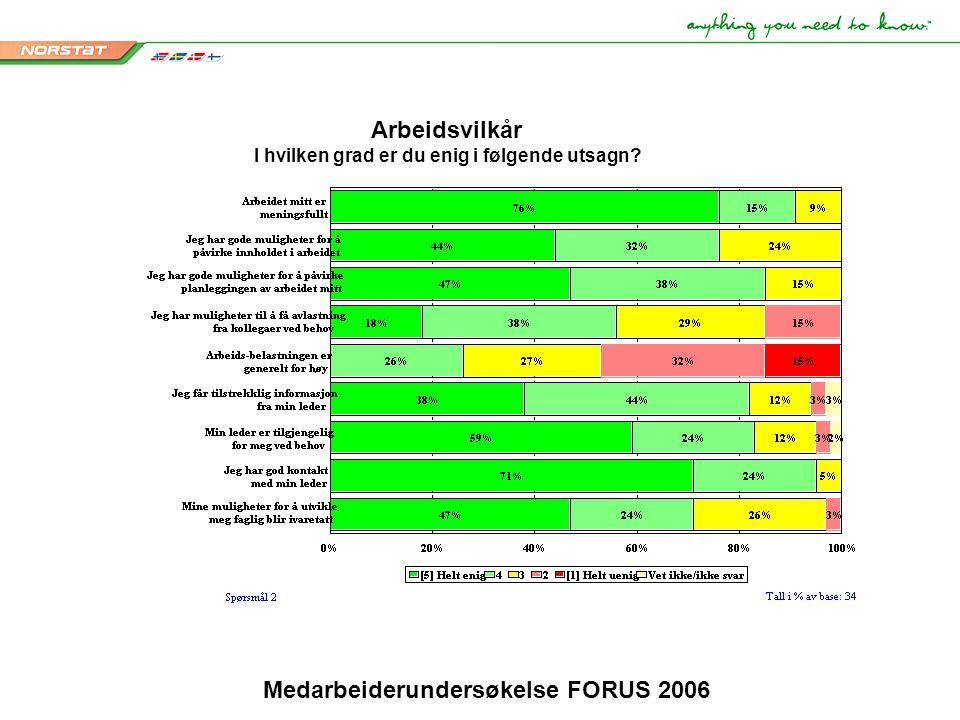 Medarbeiderundersøkelse FORUS 2006 Arbeidsvilkår I hvilken grad er du enig i følgende utsagn?