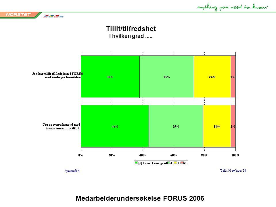 Medarbeiderundersøkelse FORUS 2006 Tillit/tilfredshet I hvilken grad.....