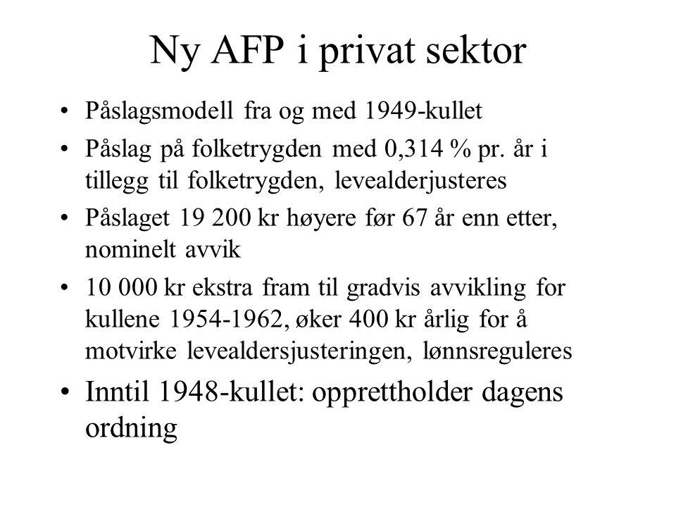 Ny AFP i privat sektor Påslagsmodell fra og med 1949-kullet Påslag på folketrygden med 0,314 % pr. år i tillegg til folketrygden, levealderjusteres På