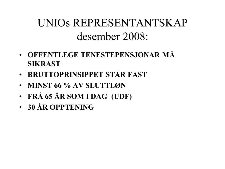 UNIOs REPRESENTANTSKAP desember 2008: OFFENTLEGE TENESTEPENSJONAR MÅ SIKRAST BRUTTOPRINSIPPET STÅR FAST MINST 66 % AV SLUTTLØN FRÅ 65 ÅR SOM I DAG (UDF) 30 ÅR OPPTENING