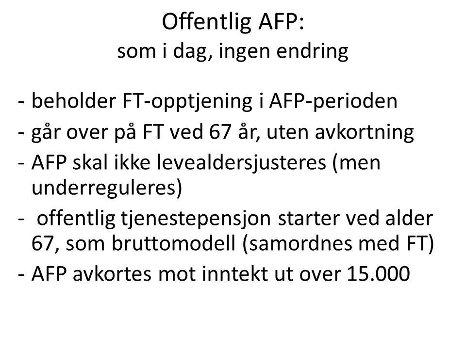 Offentlig AFP: som i dag, ingen endring -beholder FT-opptjening i AFP-perioden -går over på FT ved 67 år, uten avkortning -AFP skal ikke levealdersjusteres (men underreguleres) - offentlig tjenestepensjon starter ved alder 67, som bruttomodell (samordnes med FT) -AFP avkortes mot inntekt ut over 15.000