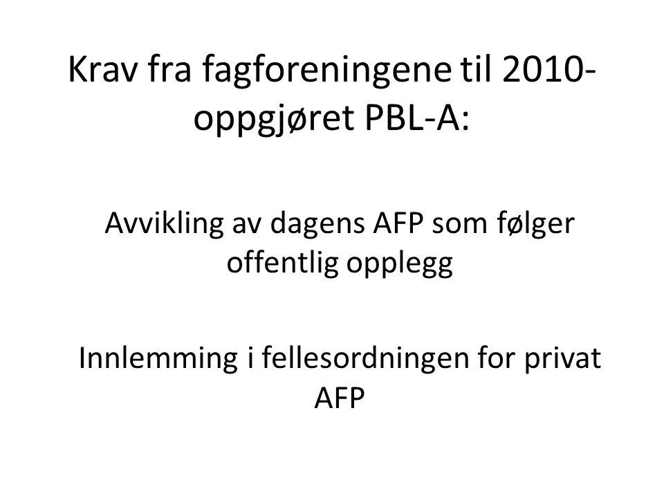 Krav fra fagforeningene til 2010- oppgjøret PBL-A: Avvikling av dagens AFP som følger offentlig opplegg Innlemming i fellesordningen for privat AFP