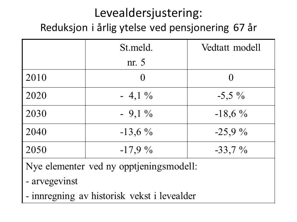 Levealdersjustering: Reduksjon i årlig ytelse ved pensjonering 67 år St.meld.