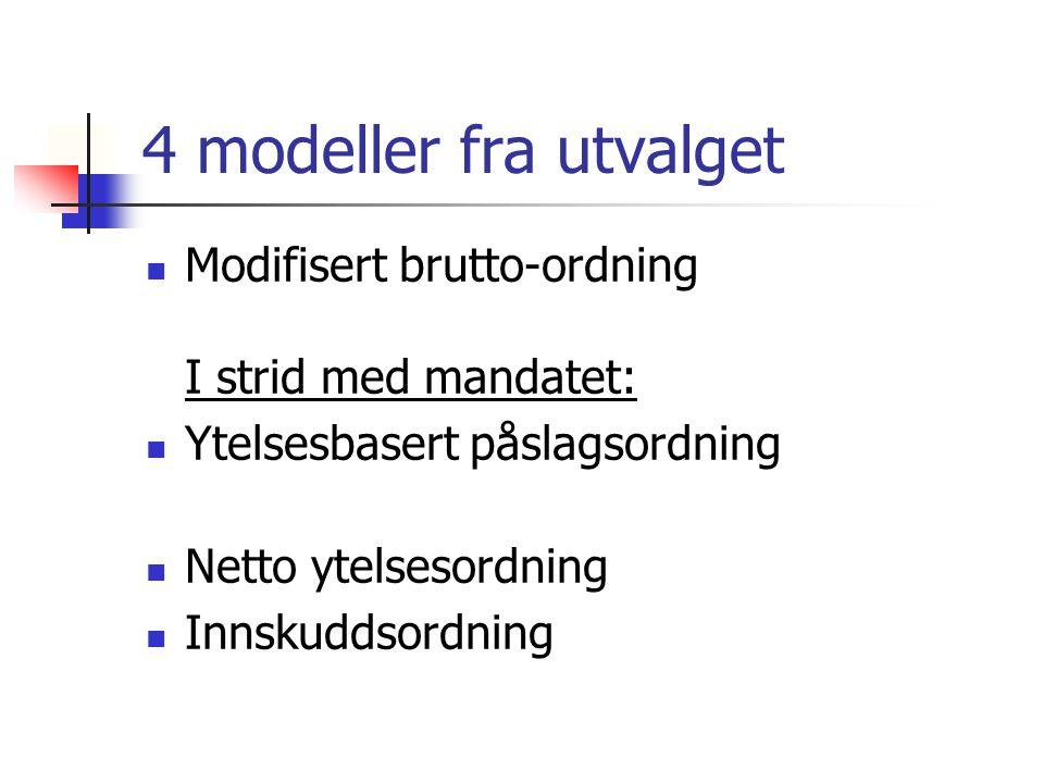 4 modeller fra utvalget Modifisert brutto-ordning I strid med mandatet: Ytelsesbasert påslagsordning Netto ytelsesordning Innskuddsordning