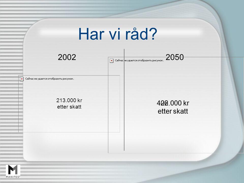 Har vi råd 2002 213.000 kr etter skatt 2050 426.000 kr etter skatt 402.000 kr etter skatt