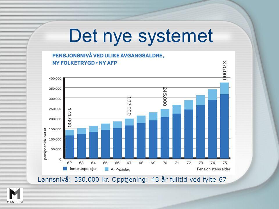 Det nye systemet Lønnsnivå: 350.000 kr. Opptjening: 43 år fulltid ved fylte 67