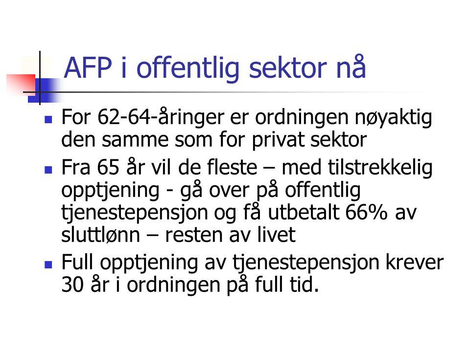 AFP i offentlig sektor nå For 62-64-åringer er ordningen nøyaktig den samme som for privat sektor Fra 65 år vil de fleste – med tilstrekkelig opptjening - gå over på offentlig tjenestepensjon og få utbetalt 66% av sluttlønn – resten av livet Full opptjening av tjenestepensjon krever 30 år i ordningen på full tid.