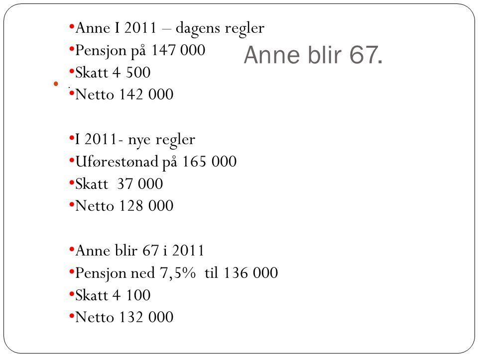Anne blir 67..