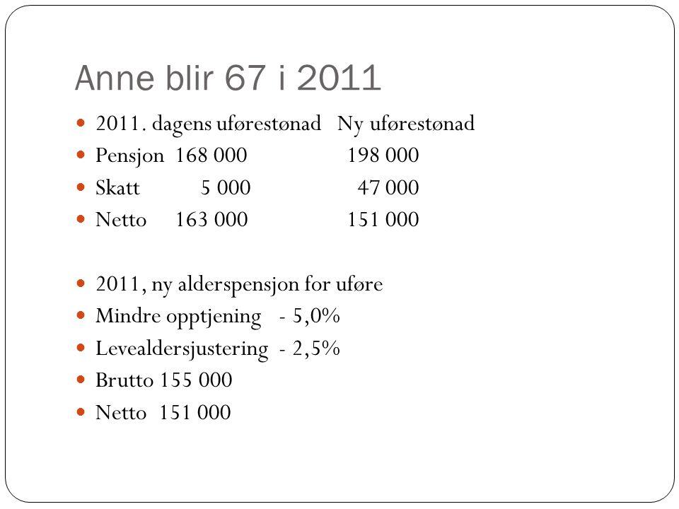 Anne blir 67 i 2011 2011.