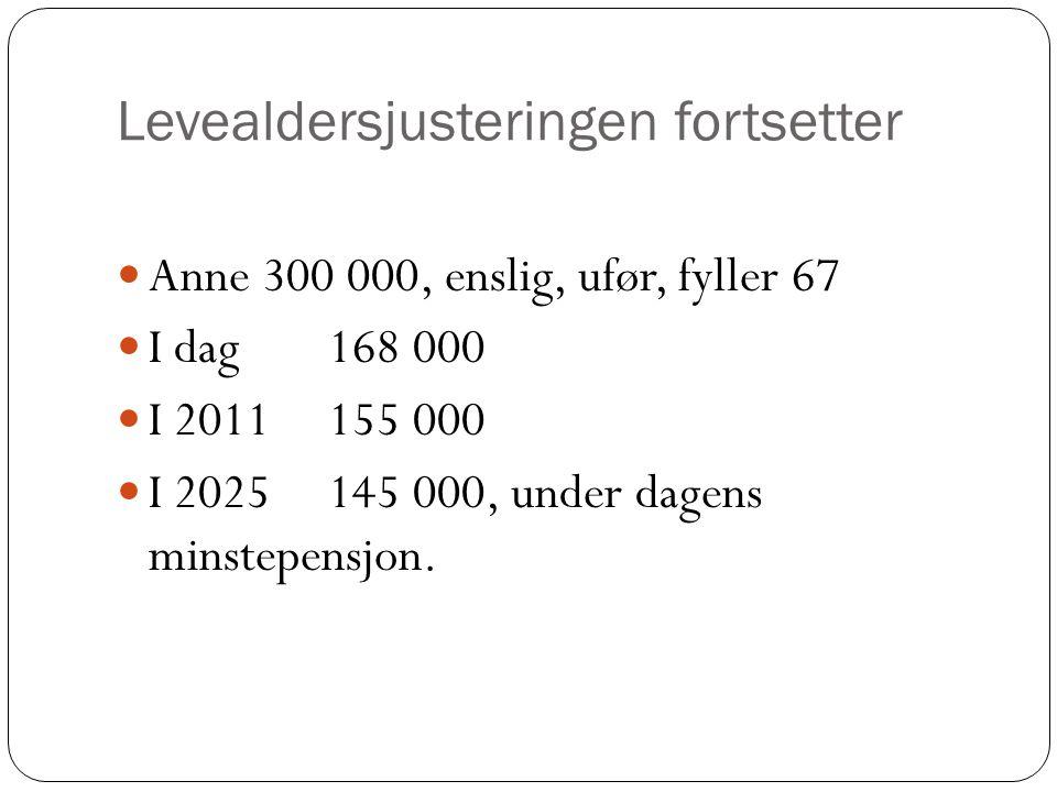 Levealdersjusteringen fortsetter Anne 300 000, enslig, ufør, fyller 67 I dag 168 000 I 2011 155 000 I 2025 145 000, under dagens minstepensjon.