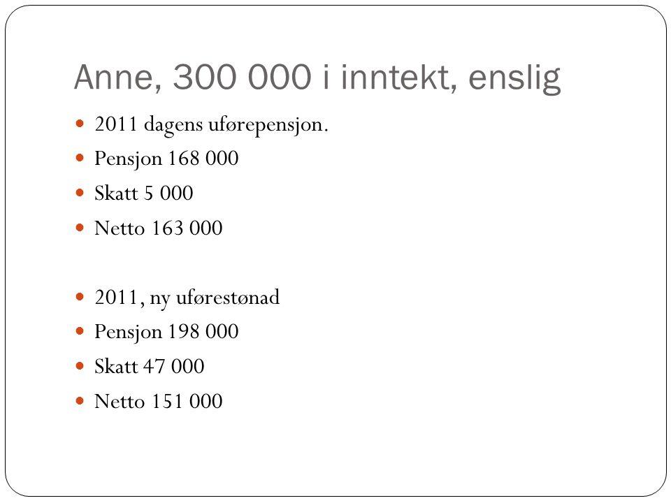 Anne, 300 000 i inntekt, enslig 2011 dagens uførepensjon.