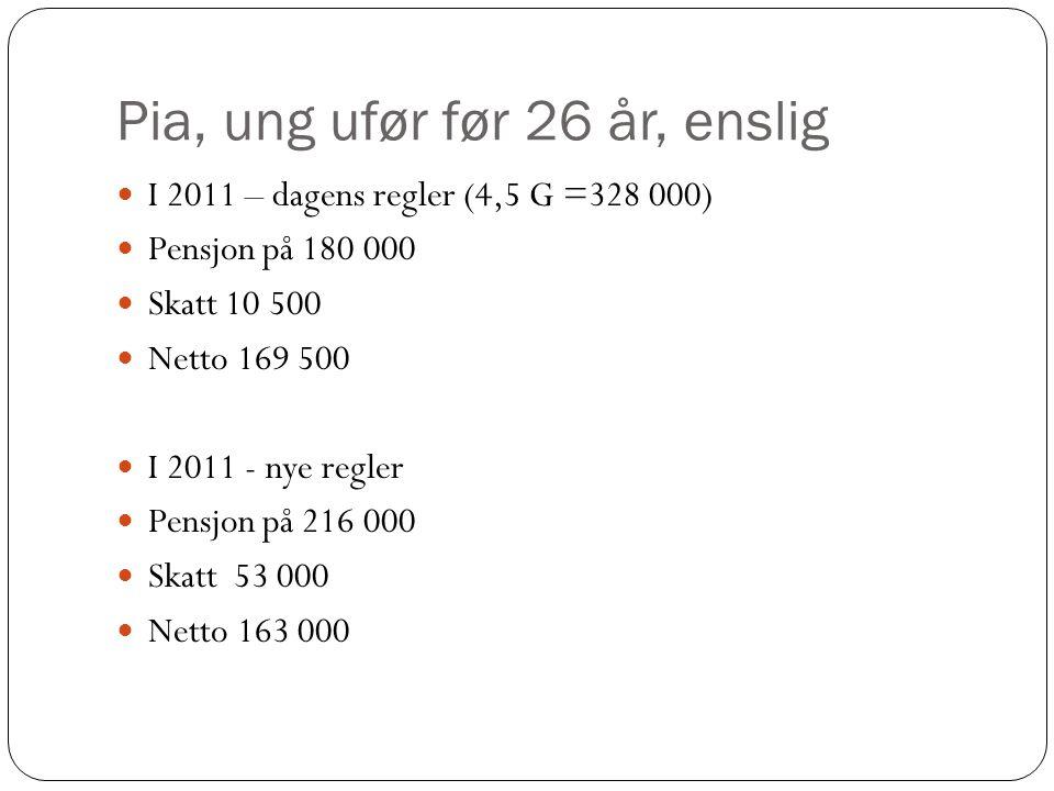 Pia, ung ufør før 26 år, enslig I 2011 – dagens regler (4,5 G =328 000) Pensjon på 180 000 Skatt 10 500 Netto 169 500 I 2011 - nye regler Pensjon på 216 000 Skatt 53 000 Netto 163 000