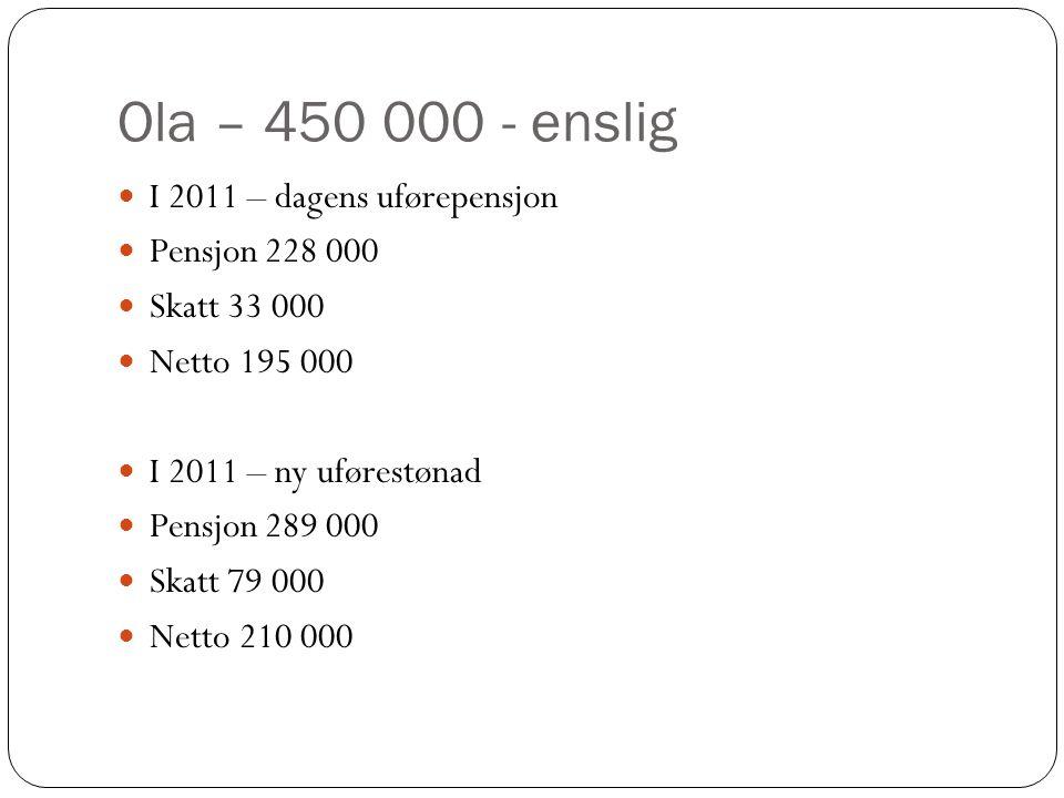Ola – 450 000 - enslig I 2011 – dagens uførepensjon Pensjon 228 000 Skatt 33 000 Netto 195 000 I 2011 – ny uførestønad Pensjon 289 000 Skatt 79 000 Netto 210 000