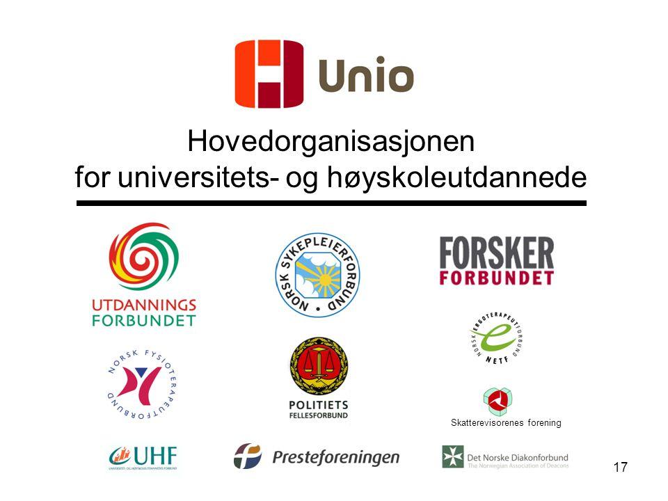 17 Hovedorganisasjonen for universitets- og høyskoleutdannede Skatterevisorenes forening