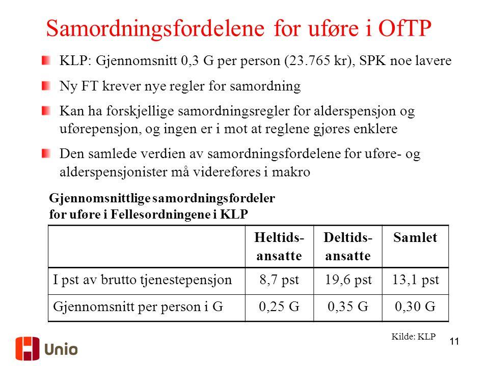 11 Samordningsfordelene for uføre i OfTP Heltids- ansatte Deltids- ansatte Samlet I pst av brutto tjenestepensjon8,7 pst19,6 pst13,1 pst Gjennomsnitt