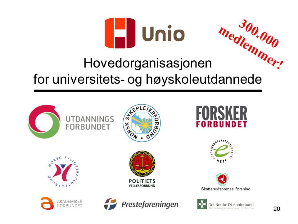20 Hovedorganisasjonen for universitets- og høyskoleutdannede Skatterevisorenes forening 300.000 medlemmer!