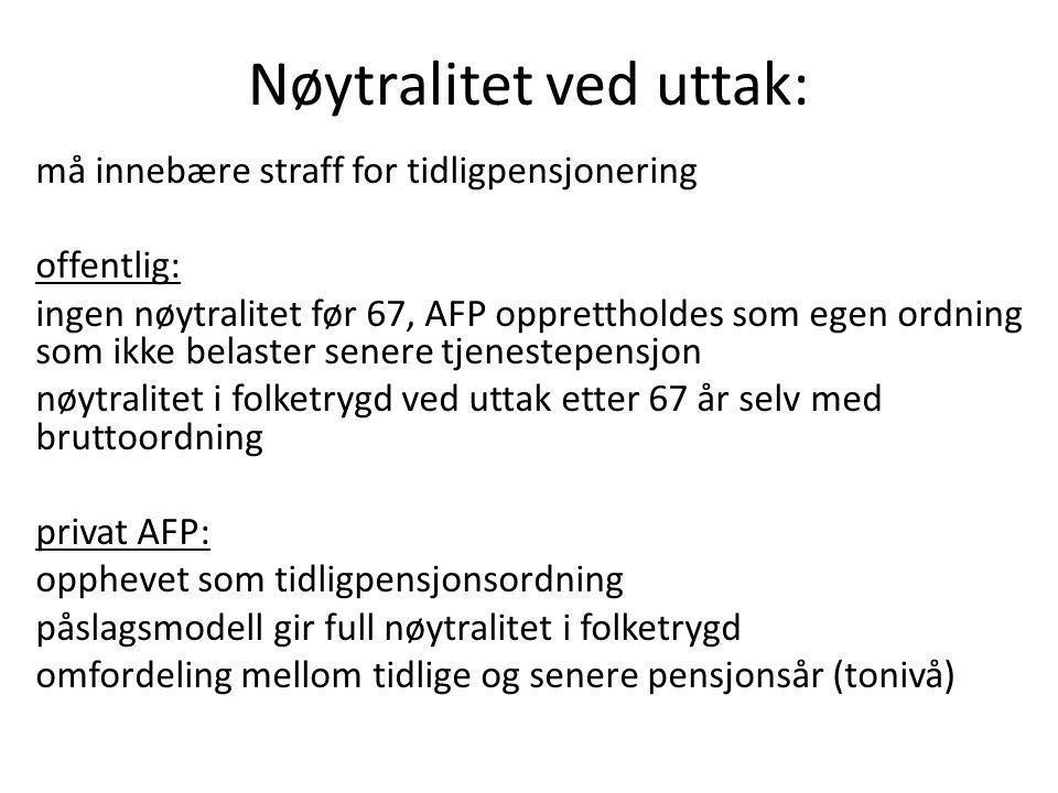 Nøytralitet ved uttak: må innebære straff for tidligpensjonering offentlig: ingen nøytralitet før 67, AFP opprettholdes som egen ordning som ikke bela