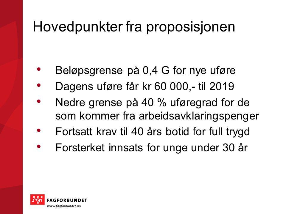 Hovedpunkter fra proposisjonen Beløpsgrense på 0,4 G for nye uføre Dagens uføre får kr 60 000,- til 2019 Nedre grense på 40 % uføregrad for de som kom