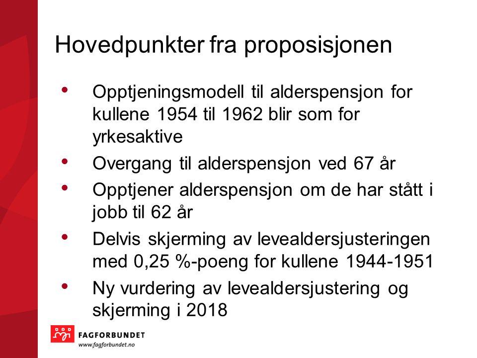 Hovedpunkter fra proposisjonen Opptjeningsmodell til alderspensjon for kullene 1954 til 1962 blir som for yrkesaktive Overgang til alderspensjon ved 6