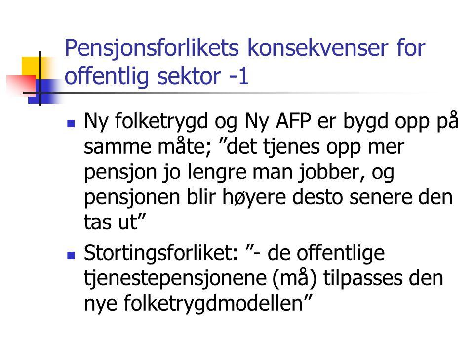 Pensjonsforlikets konsekvenser for offentlig sektor -1 Ny folketrygd og Ny AFP er bygd opp på samme måte; det tjenes opp mer pensjon jo lengre man jobber, og pensjonen blir høyere desto senere den tas ut Stortingsforliket: - de offentlige tjenestepensjonene (må) tilpasses den nye folketrygdmodellen