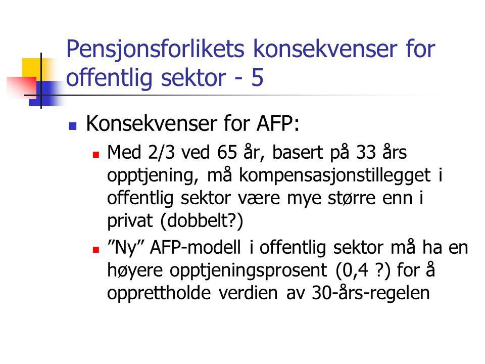 Pensjonsforlikets konsekvenser for offentlig sektor - 5 Konsekvenser for AFP: Med 2/3 ved 65 år, basert på 33 års opptjening, må kompensasjonstillegget i offentlig sektor være mye større enn i privat (dobbelt?) Ny AFP-modell i offentlig sektor må ha en høyere opptjeningsprosent (0,4 ?) for å opprettholde verdien av 30-års-regelen