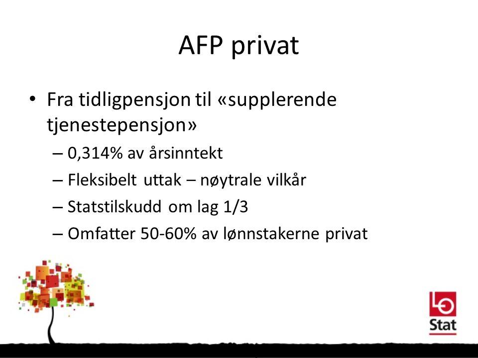 AFP privat Fra tidligpensjon til «supplerende tjenestepensjon» – 0,314% av årsinntekt – Fleksibelt uttak – nøytrale vilkår – Statstilskudd om lag 1/3 – Omfatter 50-60% av lønnstakerne privat