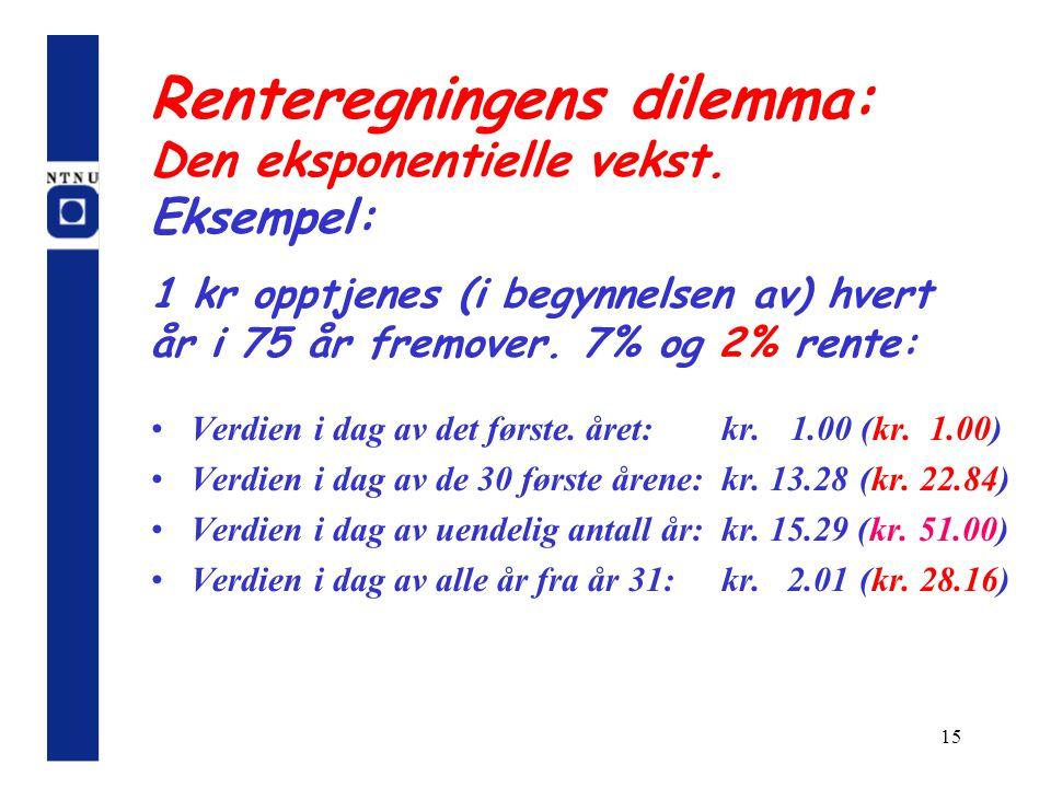 15 Renteregningens dilemma: Den eksponentielle vekst. Eksempel: 1 kr opptjenes (i begynnelsen av) hvert år i 75 år fremover. 7% og 2% rente: Verdien i