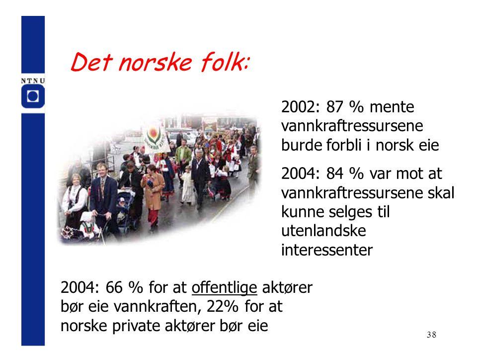 38 Det norske folk: 2002: 87 % mente vannkraftressursene burde forbli i norsk eie 2004: 84 % var mot at vannkraftressursene skal kunne selges til uten