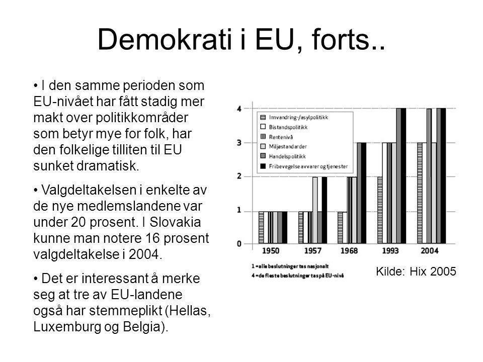 Demokrati i EU, forts..