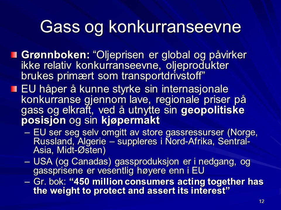 12 Gass og konkurranseevne Grønnboken: Oljeprisen er global og påvirker ikke relativ konkurranseevne, oljeprodukter brukes primært som transportdrivstoff EU håper å kunne styrke sin internasjonale konkurranse gjennom lave, regionale priser på gass og elkraft, ved å utnytte sin geopolitiske posisjon og sin kjøpermakt –EU ser seg selv omgitt av store gassressurser (Norge, Russland, Algerie – suppleres i Nord-Afrika, Sentral- Asia, Midt-Østen) –USA (og Canadas) gassproduksjon er i nedgang, og gassprisene er vesentlig høyere enn i EU –Gr.