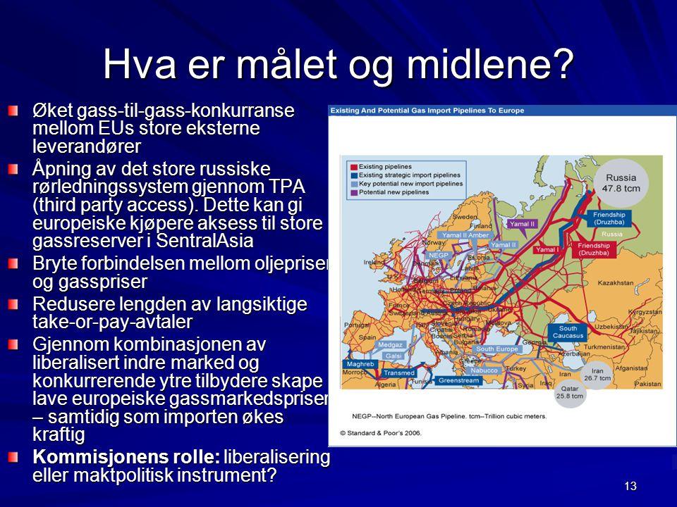 13 Hva er målet og midlene? Øket gass-til-gass-konkurranse mellom EUs store eksterne leverandører Åpning av det store russiske rørledningssystem gjenn