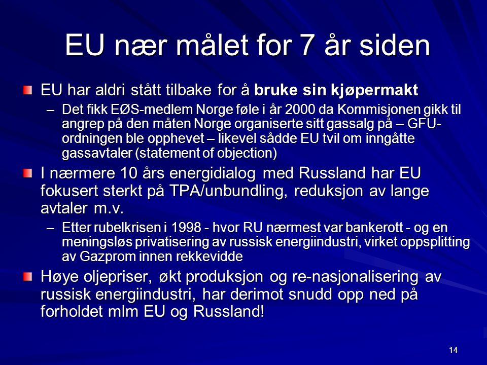 14 EU nær målet for 7 år siden EU nær målet for 7 år siden EU har aldri stått tilbake for å bruke sin kjøpermakt –Det fikk EØS-medlem Norge føle i år 2000 da Kommisjonen gikk til angrep på den måten Norge organiserte sitt gassalg på – GFU- ordningen ble opphevet – likevel sådde EU tvil om inngåtte gassavtaler (statement of objection) I nærmere 10 års energidialog med Russland har EU fokusert sterkt på TPA/unbundling, reduksjon av lange avtaler m.v.
