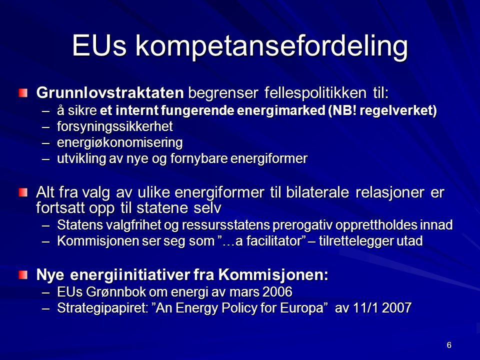 6 EUs kompetansefordeling Grunnlovstraktaten begrenser fellespolitikken til: –å sikre et internt fungerende energimarked (NB.