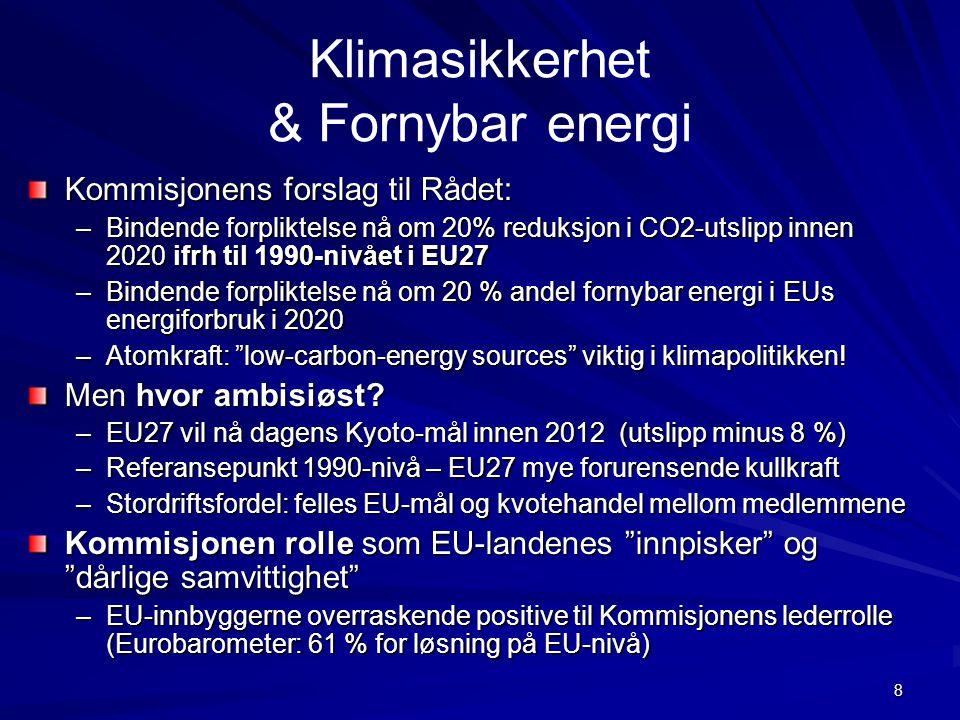 8 Klimasikkerhet & Fornybar energi Kommisjonens forslag til Rådet: –Bindende forpliktelse nå om 20% reduksjon i CO2-utslipp innen 2020 ifrh til 1990-nivået i EU27 –Bindende forpliktelse nå om 20 % andel fornybar energi i EUs energiforbruk i 2020 –Atomkraft: low-carbon-energy sources viktig i klimapolitikken.