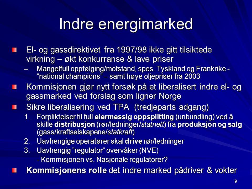 9 Indre energimarked El- og gassdirektivet fra 1997/98 ikke gitt tilsiktede virkning – økt konkurranse & lave priser –Mangelfull oppfølging/motstand, spes.