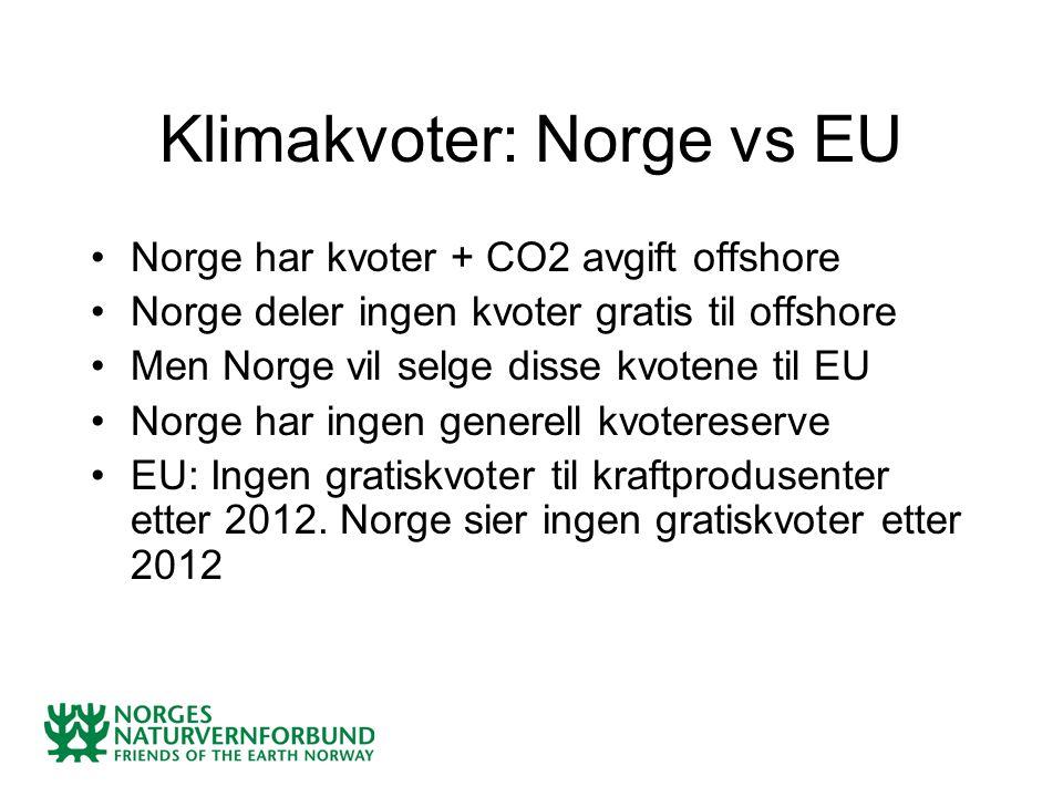 Klimakvoter: Norge vs EU Norge har kvoter + CO2 avgift offshore Norge deler ingen kvoter gratis til offshore Men Norge vil selge disse kvotene til EU Norge har ingen generell kvotereserve EU: Ingen gratiskvoter til kraftprodusenter etter 2012.