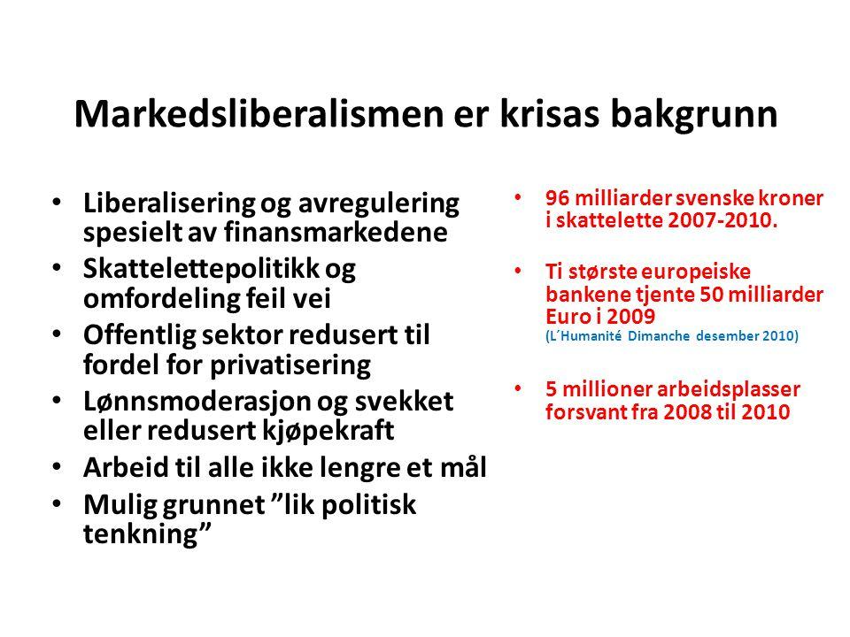 Markedsliberalismen er krisas bakgrunn Liberalisering og avregulering spesielt av finansmarkedene Skattelettepolitikk og omfordeling feil vei Offentlig sektor redusert til fordel for privatisering Lønnsmoderasjon og svekket eller redusert kjøpekraft Arbeid til alle ikke lengre et mål Mulig grunnet lik politisk tenkning 96 milliarder svenske kroner i skattelette 2007-2010.